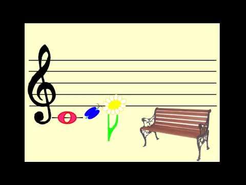первое знакомство ноты