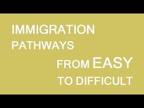Canadian Immigration pathways: from easiest to the most difficult ones. LP Group