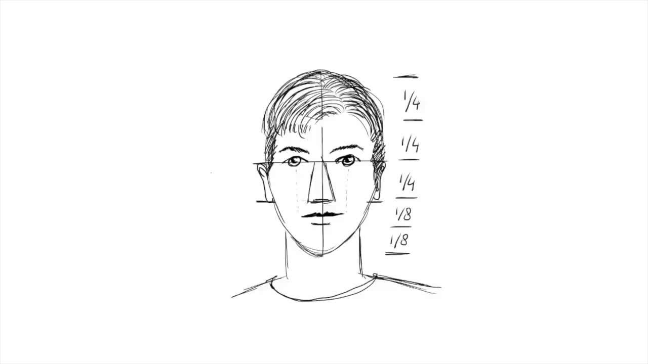 Verwonderend Portret tekenen basis: de verhoudingen van het gezicht. FD-35
