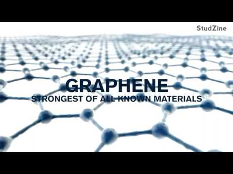 Graphene - The material of the Future