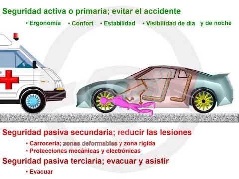 ASÍ FUNCIONA EL AUTOMÓVIL (I) - 1.4 Seguridad (4/13)