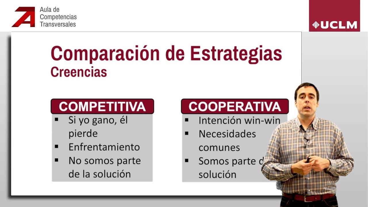 Estrategias cooperativas y competitivas para resolver ... Resolver Conflictos