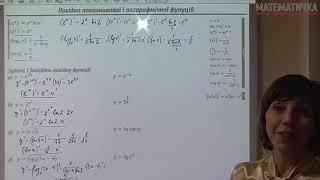 Урок. Похідна показникової і логарифмічної функцій