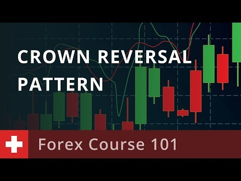 forex-course-101:-the-crown-reversal-pattern