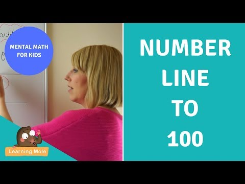 Mental Math for Kids -Addition - Counting On - Number Line to 100 - Blank Number Line