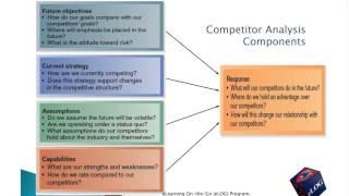 MBA-Business Strategy-2013-02-24-Class No.4