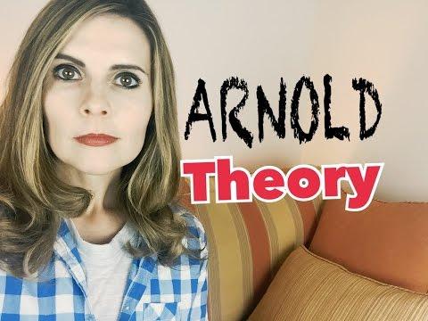 Arnold, Timeline, Bernard Theories **WESTWORLD** S1 Ep 7 -KellieTV-