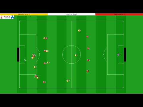 RoboCup 2015 Soccer Simulation 2D Final