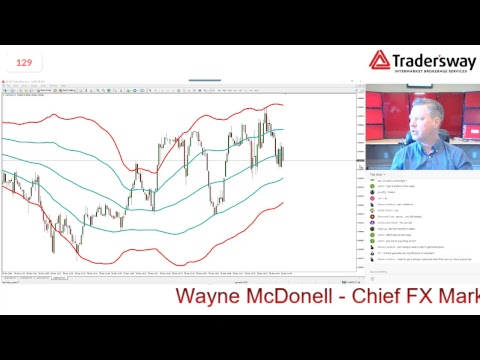 Live forex trading video success story of forex trader