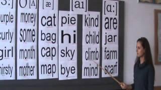 Урок з англійської мови  3 клас. Звуки, їжа