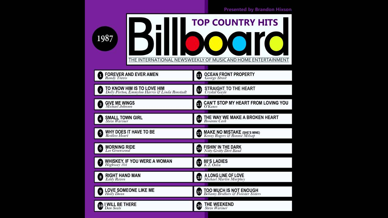 Image Result For Top Country Songs Right Now