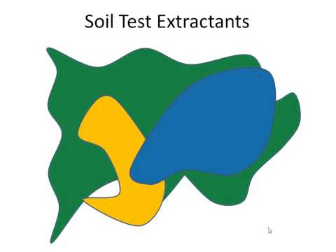 Soil Sampling, Analysis and Interpretations