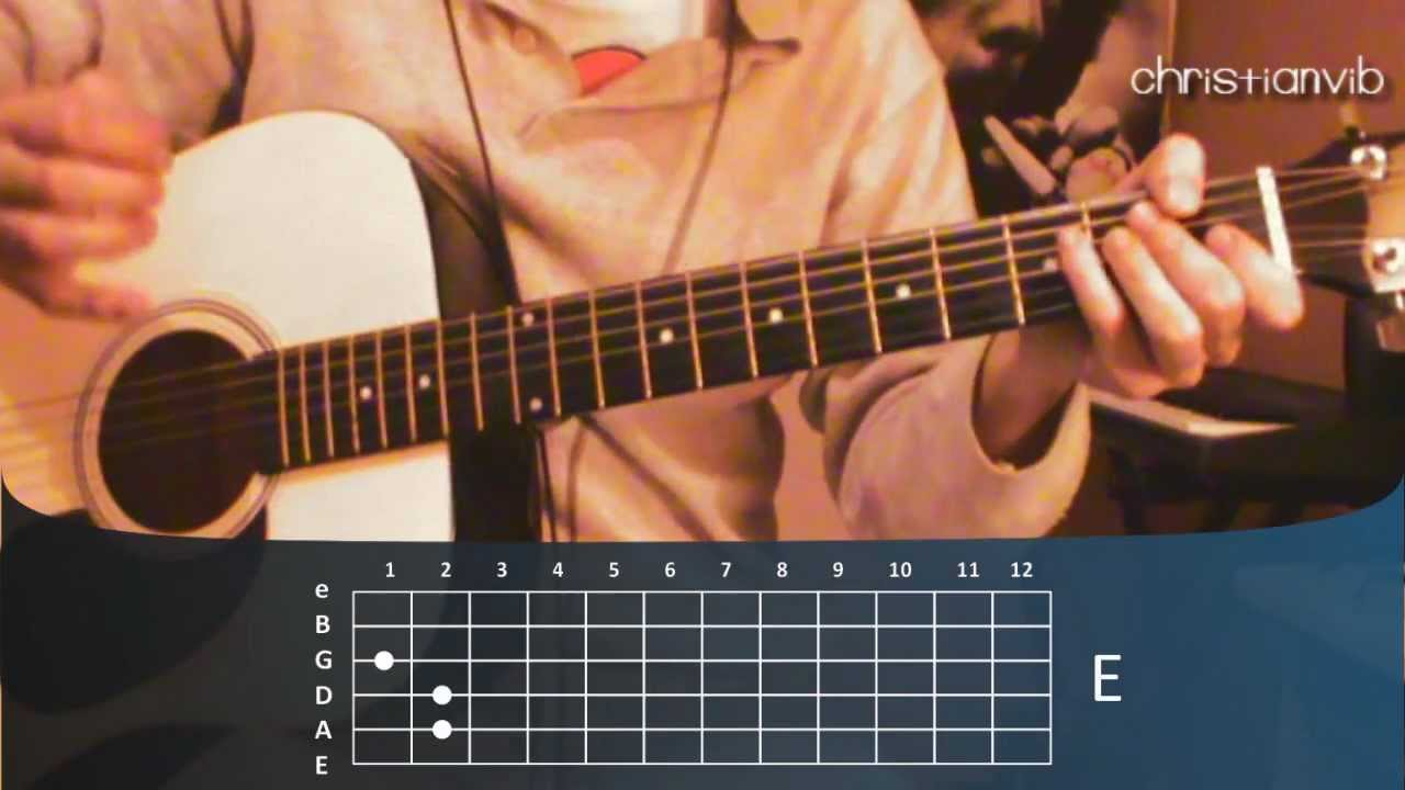Como tocar guitarra - 1 part 5