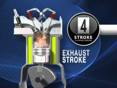 4 Stroke Engine Working Animation - YouTube