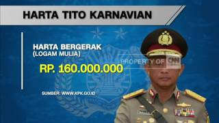 Harta Kekayaan Tito Karnavian Capai Rp 10 Miliar