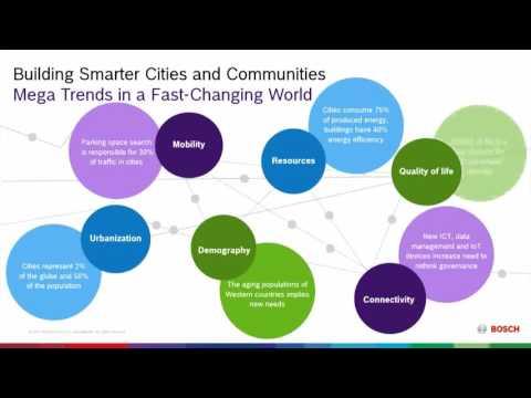Building Smarter Cities and Communities