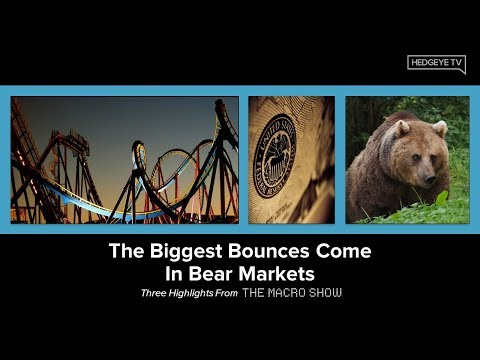 The Macro Show Highlights: The Biggest Bounces Come in Bear Markets