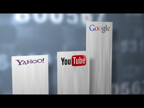 Neukundengewinnung im Internet durch Videomarketing