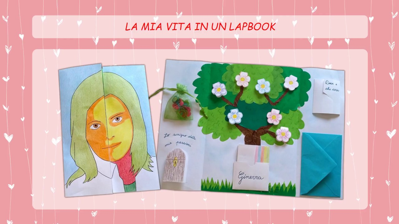 Progetto lapbook la mia vita in un lapbook youtube for Fare la mia planimetria