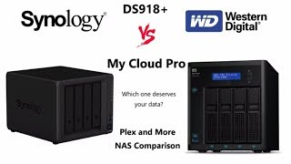 Synology DiskStation NAS DS918+ (16GB) 4-Bay (16GB non-Synology RAM)