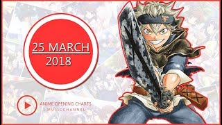 Video Top 10 | Anime Opening Charts | 25. March 2018 download MP3, 3GP, MP4, WEBM, AVI, FLV November 2018