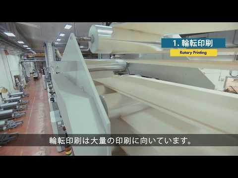 オフセット印刷について - 輪転印刷機・枚葉印刷機   動画編集の外注・依頼