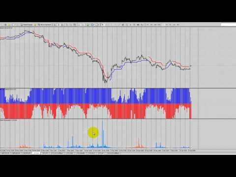 Аналитический обзор Форекс и Фондового рынка на 15.01.2015