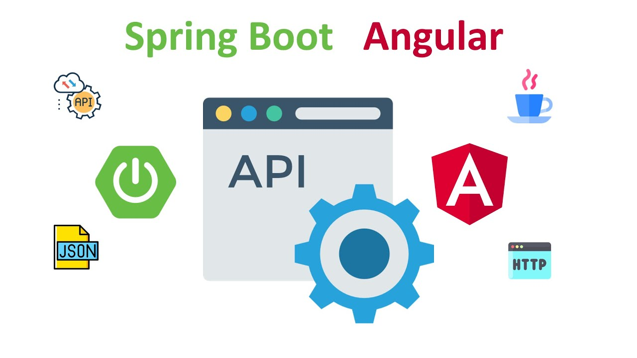 A Full Course Spring Boot API with Angular