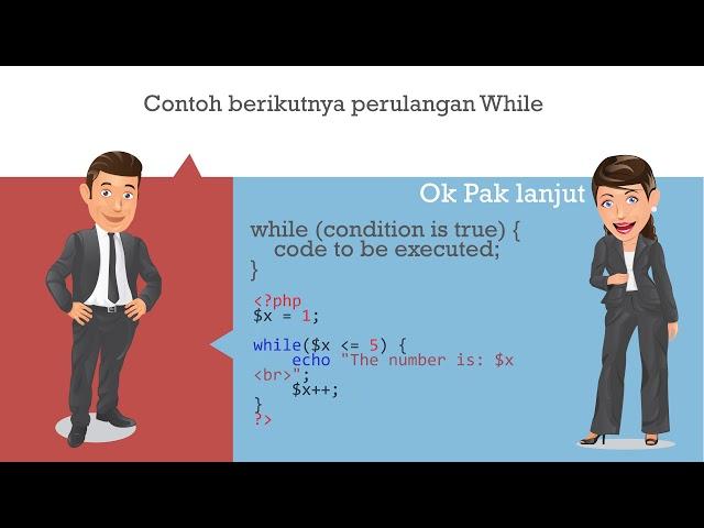 Looping di PHP