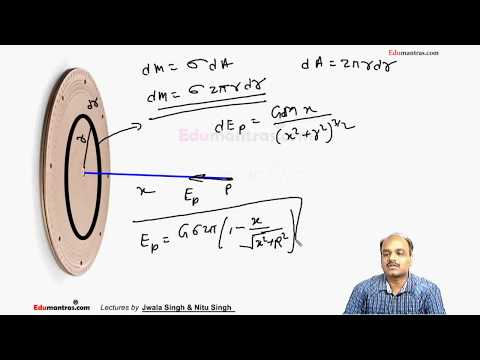 20c9bb25b66f9 Gravitation (Lecture-6 )-Field on Axis of Ring & Disc