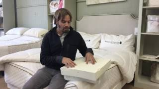 Dunlop Latex vs Talalay Latex