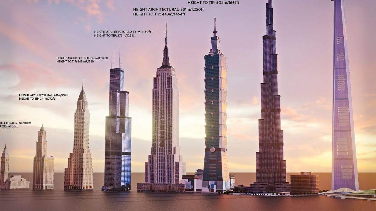 EVOLUTION of WORLD'S TALLEST BUILDING: Size Comparison (1901-2022 ...