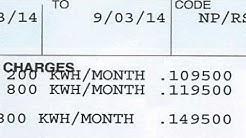 The Energy Bill Explained