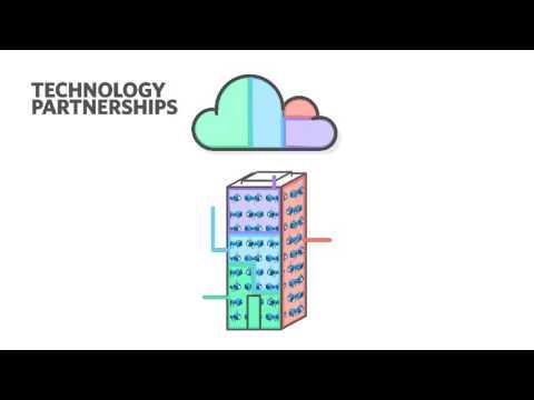 AWS Cloud Data Migration Services