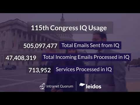 IQ in the 115th Congress