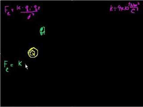Electrostatics (part 1)