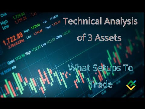 Technical Analysis of 3 Assets – What Setups To Trade