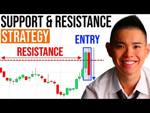 Support And Resistance Secrets: Powerful Strategies To Profit In Bull & Bear Markets