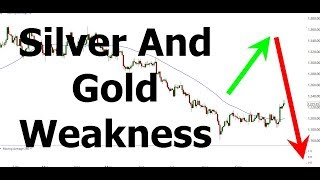Silver And Gold Weakness