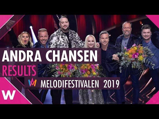 Andra Chansen Nyköping Results Reaction  @ Melodifestivalen 2019 | wiwibloggs