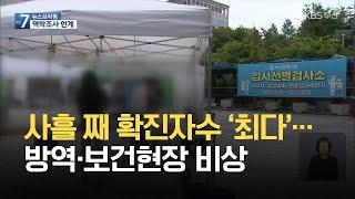 부산 사흘 째 확진자수 '최다'…방역·보건현장 비상 /…
