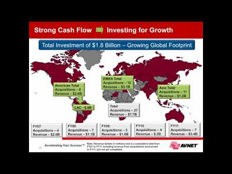 Growth Strategies and Emerging Markets Webinar