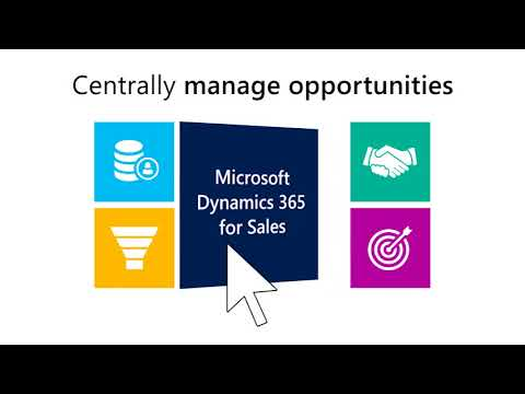 Microsoft Dynamics 365 for Sales   Prophet Business Group