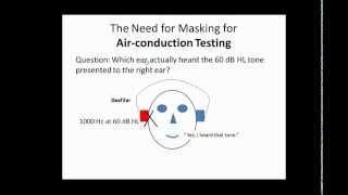 Lecture 4b Audiogram interpretation IA EQd