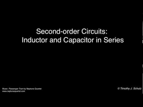 Introduction To Series RLC Circuits