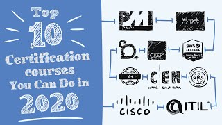Top 10 Certification For 2020   Highest Paying IT Certifications 2020
