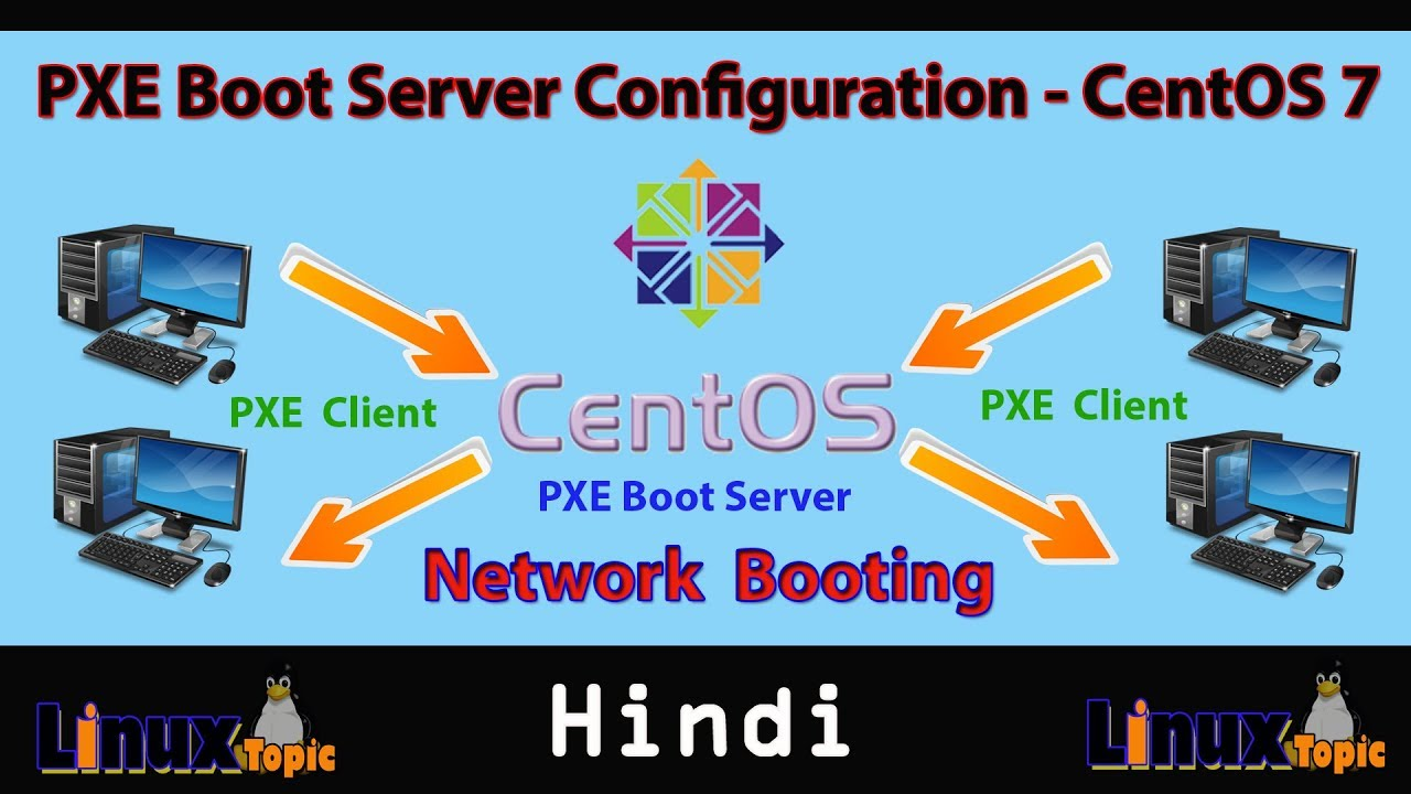 step by step configure pxe boot server in Centos 7 | PXE network