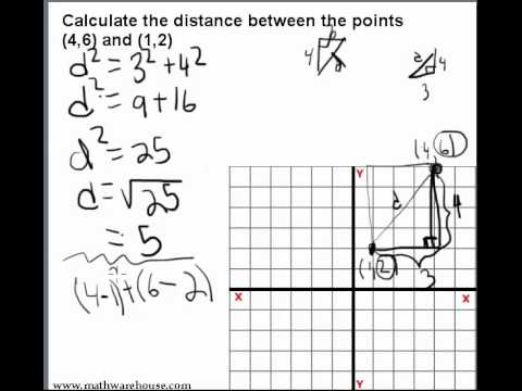 Distance Formula- Tutorial, practice problems and other