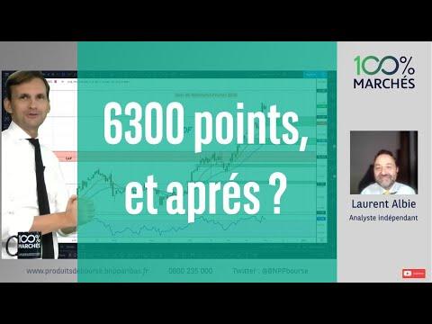 6300 points, et aprés ?  - 100% Marchés Daily - 19 Avril 2021