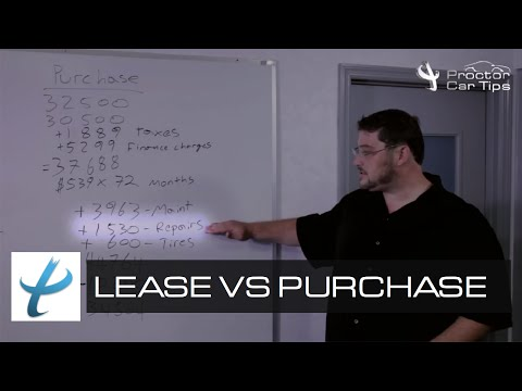 Vehicle Leasing vs Purchase - Compare Leasing and Purchasing Rates